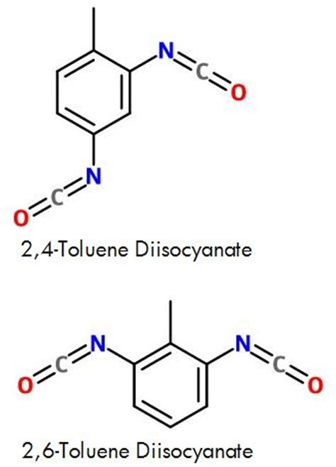 Toluene Diisocyanate parchem supplies toluene diisocyanate tdi during shortage