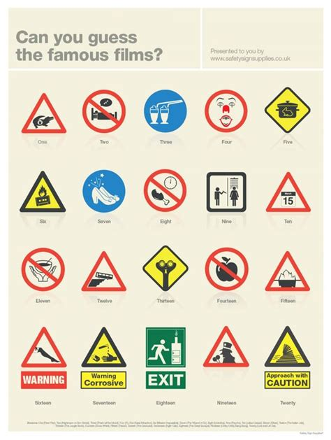 film symbols quiz cinematic signage infographics safety signs