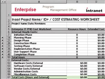 software development cost estimation template 2 7 chapter 2 review managing software deliverables a