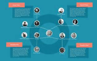 Free Organizational Chart Template For Mac by Org Chart Software To Create Organization Charts