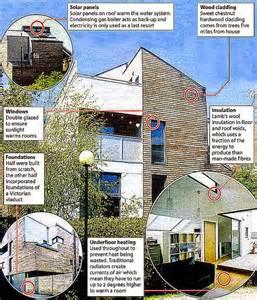 eco friendly home ideas eco friendly home ideas best free hd wallpaper