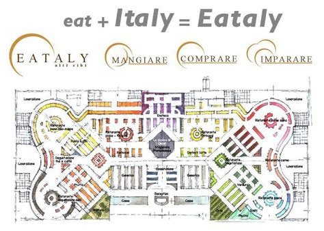 eataly floor plan eataly new york map