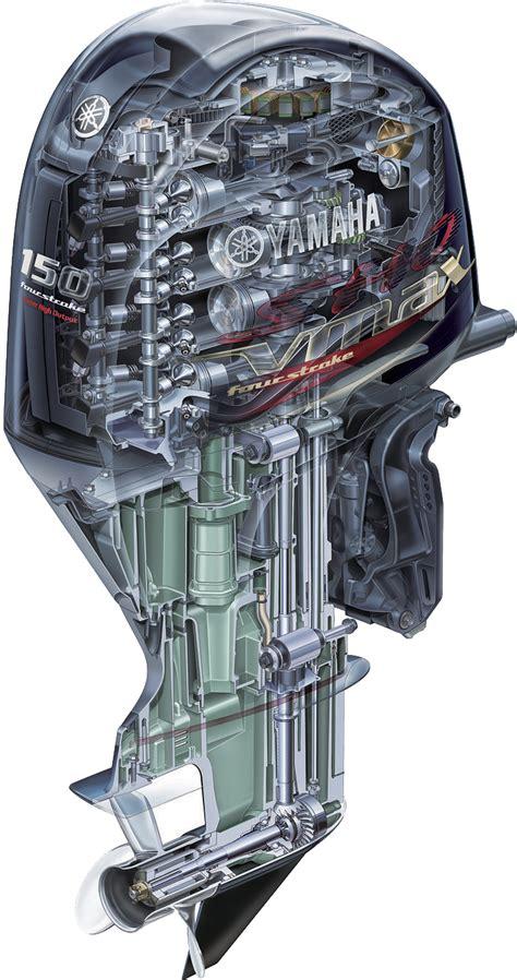 buitenboordmotor valt uit onderhoud