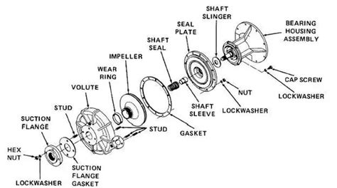 difference between and motor pdf what is difference between hydraulic and hydraulic