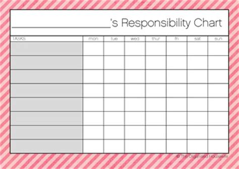 printable toddler responsibility chart 10 best images of free printable responsibility chart