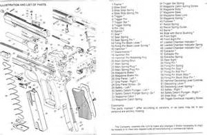 mossberg 500 parts diagram cesk zbrojovka cz 75 semi auto 83 schematic free