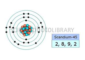 Scandium Protons Neutrons And Electrons Scandium Electron Configuration Stock Image C029 5028