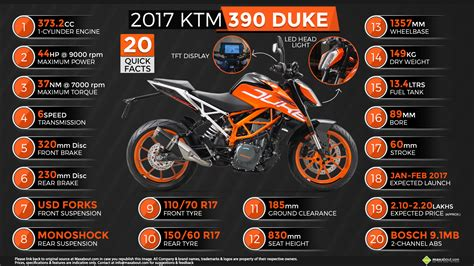 random facts about 2017 what makes 2017 a year to remember books 20 facts about 2017 ktm duke 390