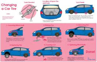 Replacing Car Tires Guide Guide To Changing A Flat Tire 7 Easy Steps Blakey Auto