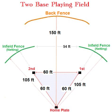 how to build a baseball field in your backyard how to build a baseball field in your back yard