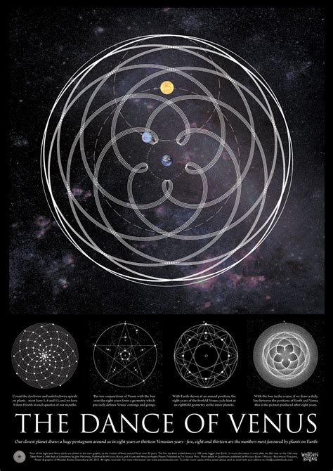 geometric pattern of the universe paradox and empyrean photo astronomy pinterest paradox
