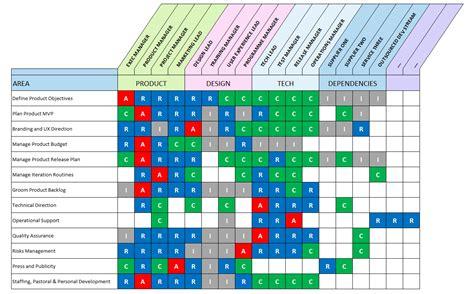 excel raci matrix template   formats