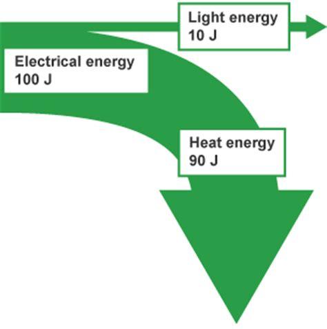 sankey diagram bitesize bitesize ks3 physics energy stores and transfers