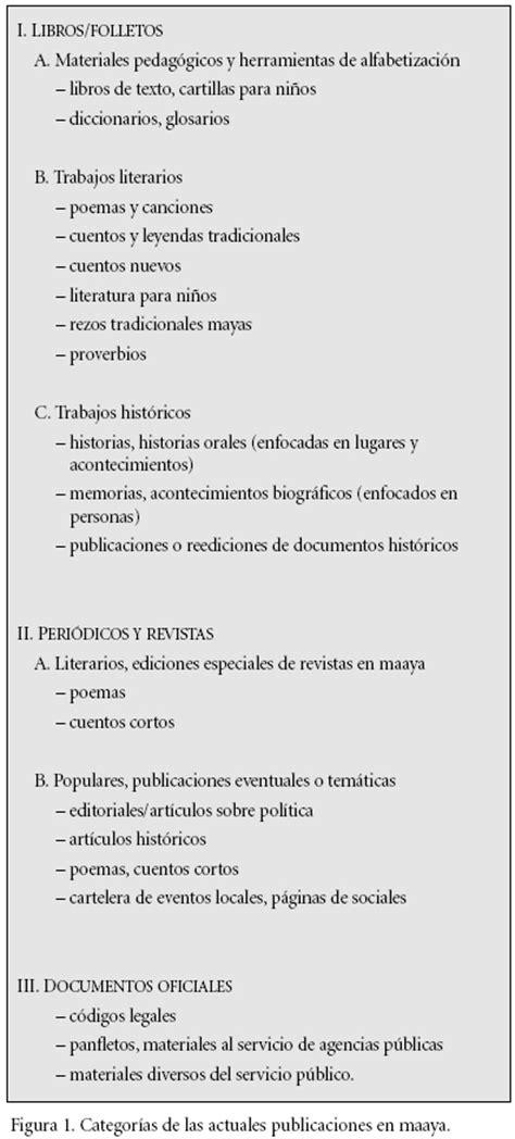 poemas indigenas poema maya poema en maya todos los d 237 as psicolog 237 a
