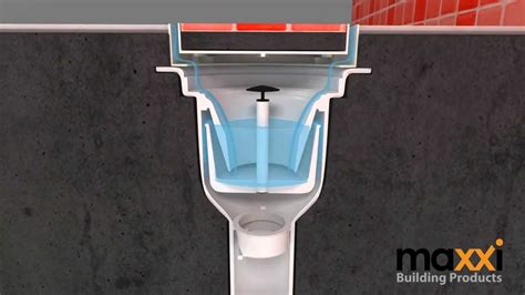 floor sink vs floor drain การวางท อระบายน ำ maxxi floor drain v series