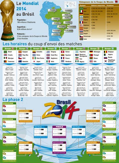 Calendrier Mondial 2014 Coupe Du Monde Le Calendrier Des Matches 171 Article 171 La
