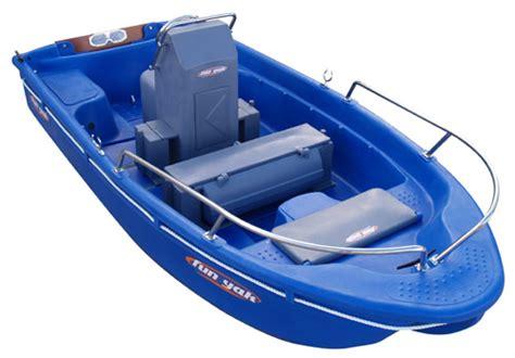 whaly boat accessories quot λιτσακησ quot τρεϊλερ μπαγκαζιερεσ αμαξωματα