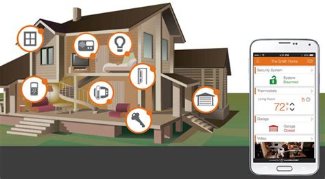 smart home monitoring toronto safetech security