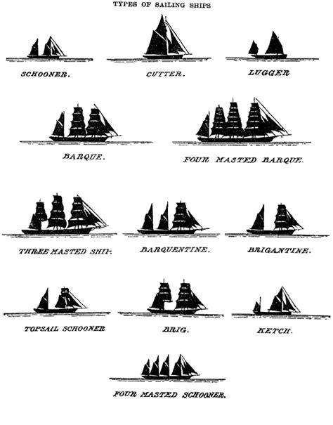 ship identification new zealand yesteryears