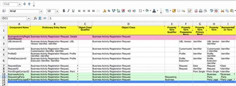Booth Mba Part Time Acceptance Rate by Requirements Spreadsheet Template Haisume