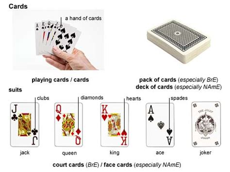 Card Nickname Ace 1 Noun Definition Pictures Pronunciation And Usage