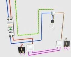tutoriel tableau electrique les 25 meilleures id 233 es de la cat 233 gorie tableau electrique