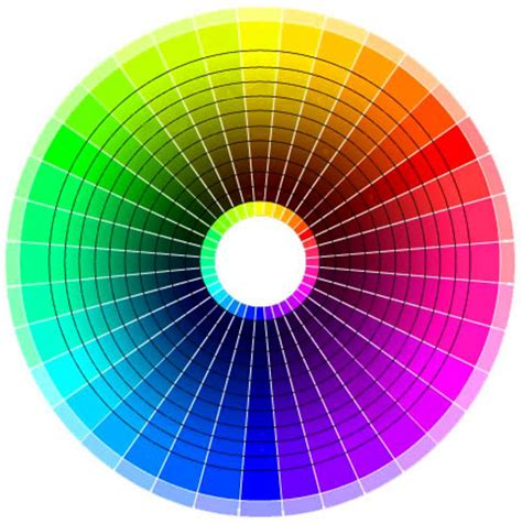 eye color wheel the best makeup for your eye colour beautygeeks