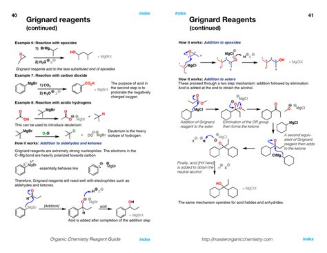 Master Organic Chemistry Study Guides