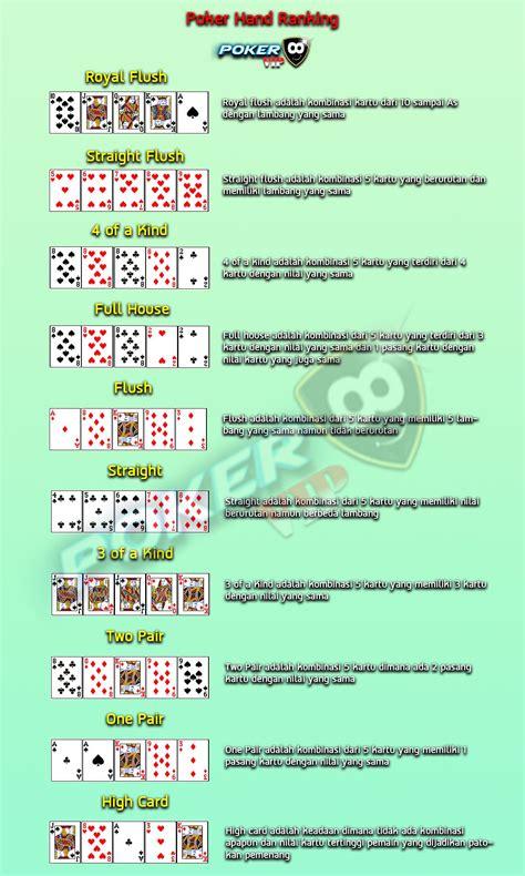 poker pulsa  potongan deposit  agen idn