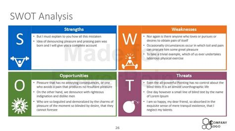 swot analysis template for powerpoint company presentation editable powerpoint template
