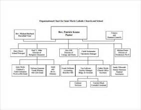 sample church organizational chart template 13 free