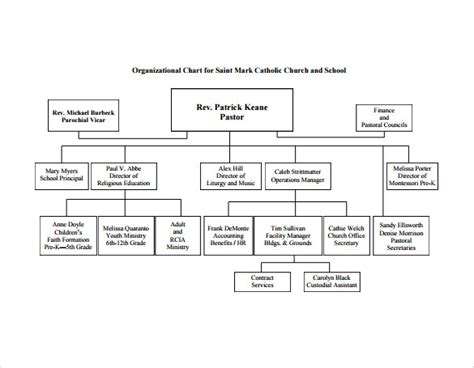 14 Church Organizational Chart Templates To Download Sle Templates Church Flowchart Template