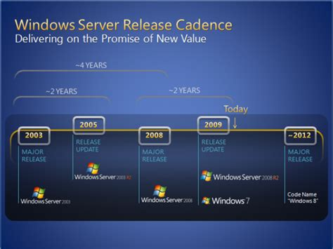 microsoft targets 2012 for windows 8 ars technica