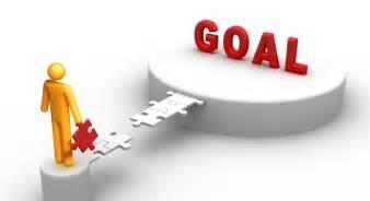 guoybas goal setting activities