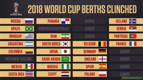 list of world cup updated list of qualified countries for the fifa world cup