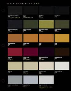 Chrysler 300 Paint Colors Paint Chips 2012 Chrysler 200