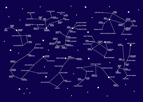 sky map texas and constellations an activity and a lesson mayborn science theater