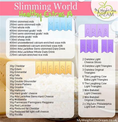 Slimming World Hexa List Health Diet Slimming World