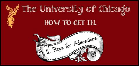 university  chicago admissions requirements