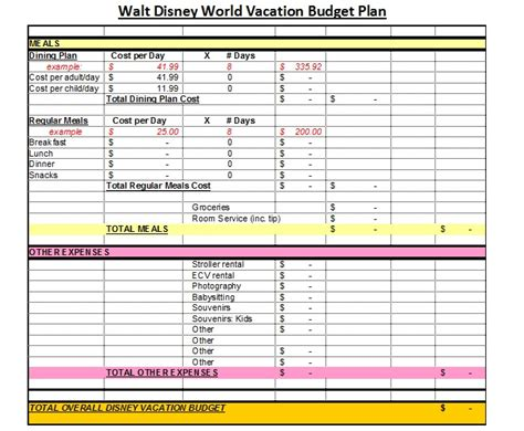 Walt Disney World Planning Spreadsheet by Affordable Disney Vacation Planning Worksheets The