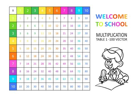 12x12 Multiplication Table Free Vector Multiplication Table Download Free Vector
