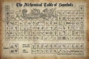 the alchemical table of symbols gnosticwarrior