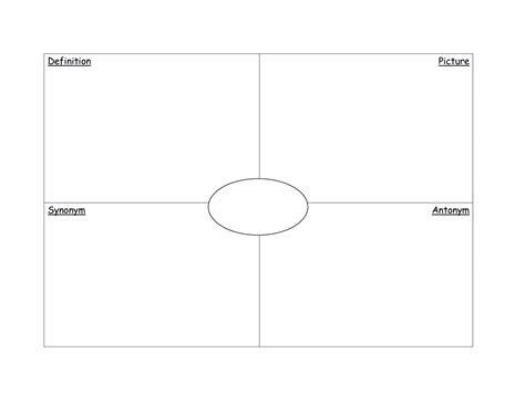 frayer model template doc frayer model template pdf exle