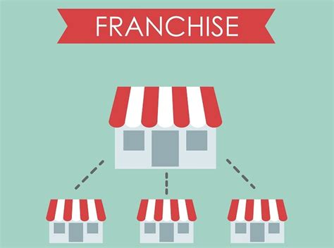 franchises for women womens franchises on franchise the three p s of franchising