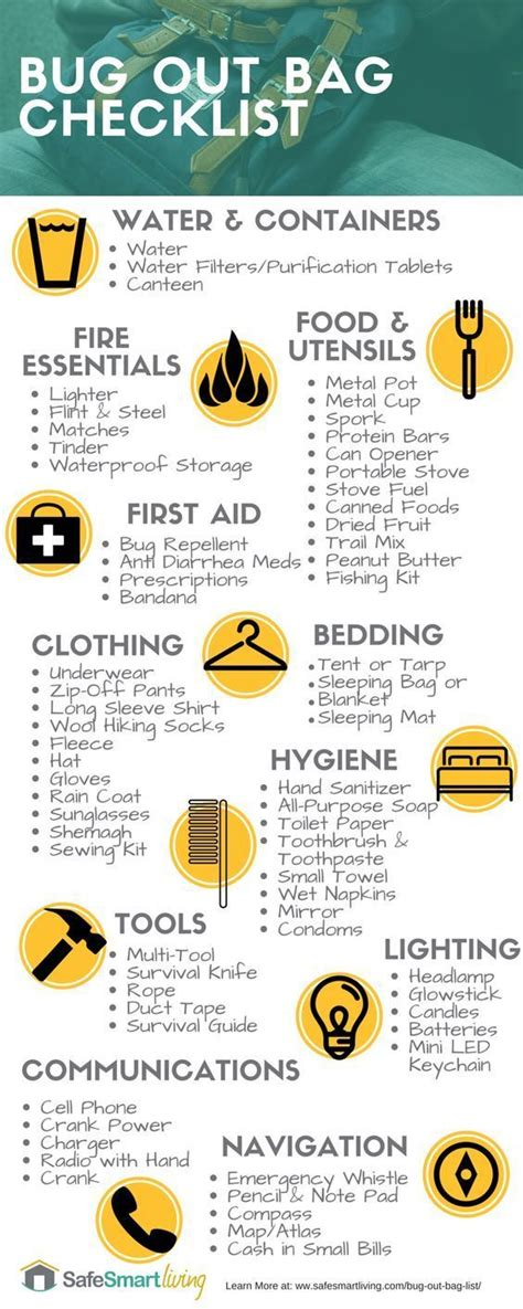 Harga Survival Kit List by 2291 Best Images About Being Prepared Survival On