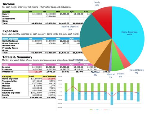 Getting Out Of Debt With The Debt Reduction Spreadsheet 2018 Squawkfox Budget Reduction Plan Template