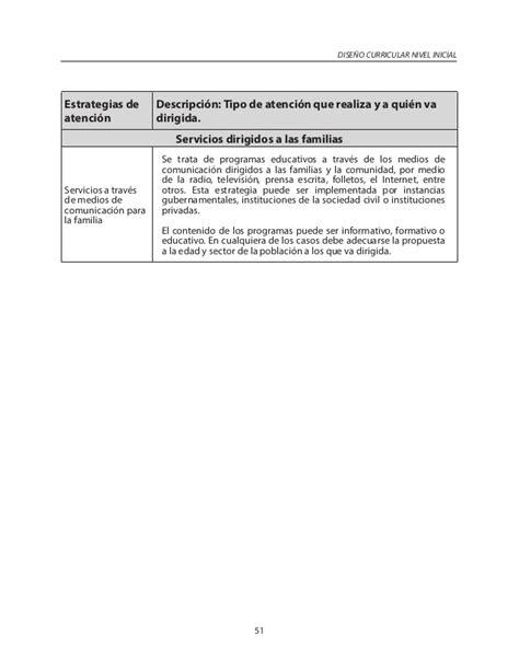 Diseño Curricular Dominicano 2014 Dise 241 O Curricular Nivel Inicial 2014 Minerd