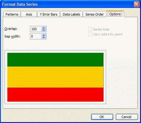 excel 2007 format all data labels at once plot area banding