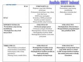 Cv Example Student by Analisis Swot