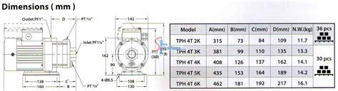 Mesin Cuci Panasonic Beserta Gambarnya pompa booster multistage 6 stage tph4t6k sentral pompa